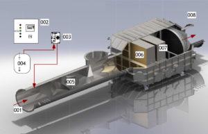 Système SCR : Synoptique technologie SCR